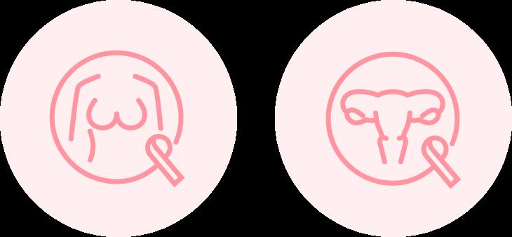 乳がん検診+子宮がん検診セット